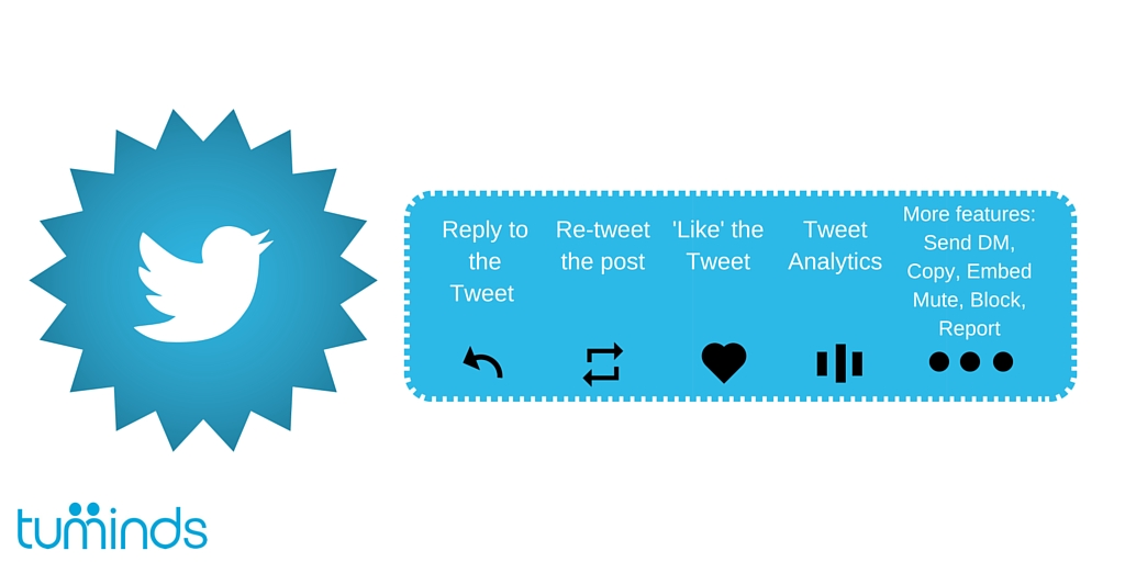 Reply, RT, Like, Analytics, More Features